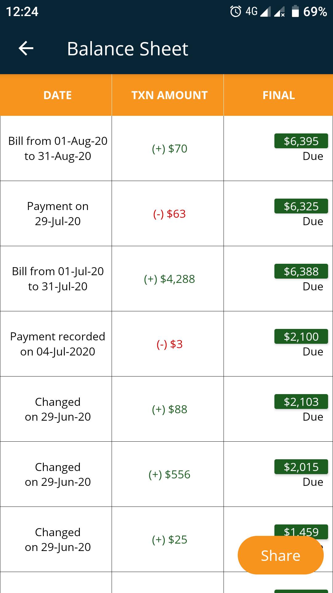 Balance Bill